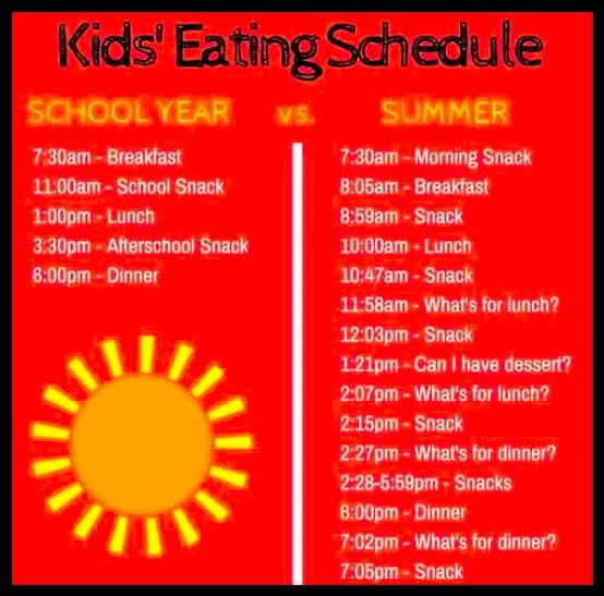 kids, summer, school, summertime, eating, snacks, i'm hungry