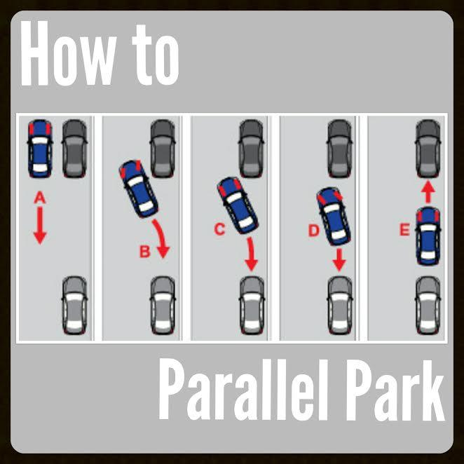 Perilous Parallels